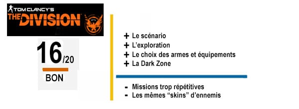 note-produits-thedivision