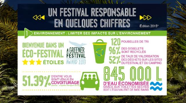 Festival cab vert